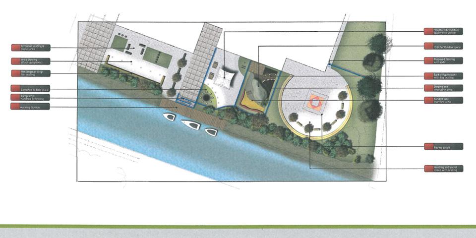 Activity Centre Detail 960x480